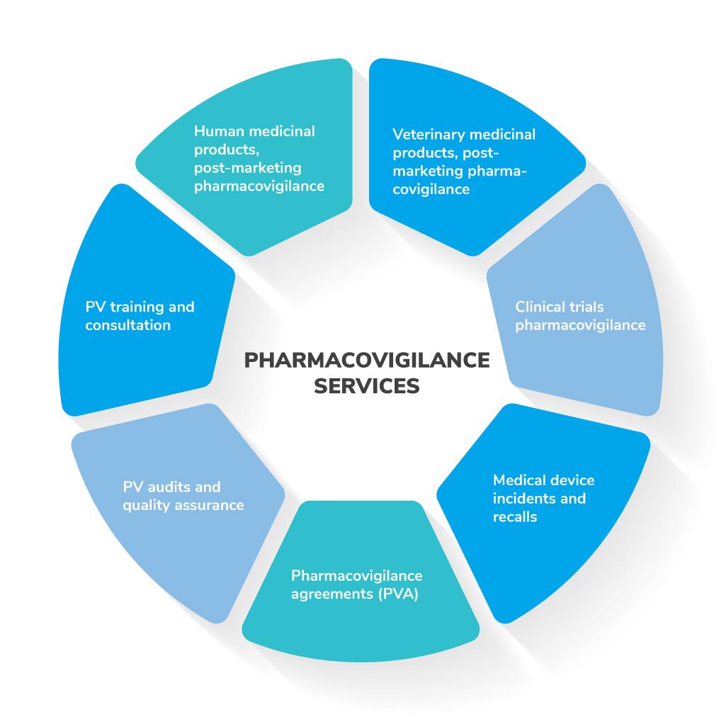 medfiles pharmacovigilance services
